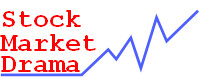 Stock Market and Finance News